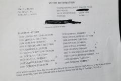 Anita_Lewis Voting Record