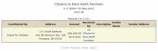 farnham-contribution-1